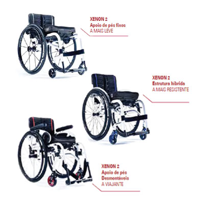 sunrise---cadeira-de-rodas-QUICKIE-XENON-2