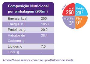 nutricia - NUTRICI CUBITAN 1