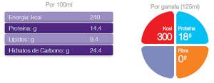 nutricia-nutricia-fortimel-compact-protein-propriedades